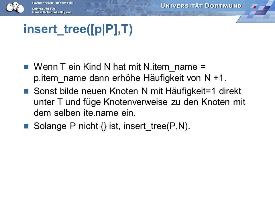 insert_tree([p|P],T) Wenn T ein Kind N hat mit N.item_name = p.item_name dann erhöhe Häufigkeit von N +1.